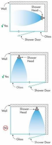 Shower head position for frameless shower doors, Atlanta Georgia